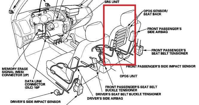 MyAirbags OPDS Sensor Location